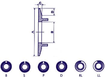 DIAL VOOR 21mm KNOP (ZWART - WITTE LIJN) (WP21NWS)